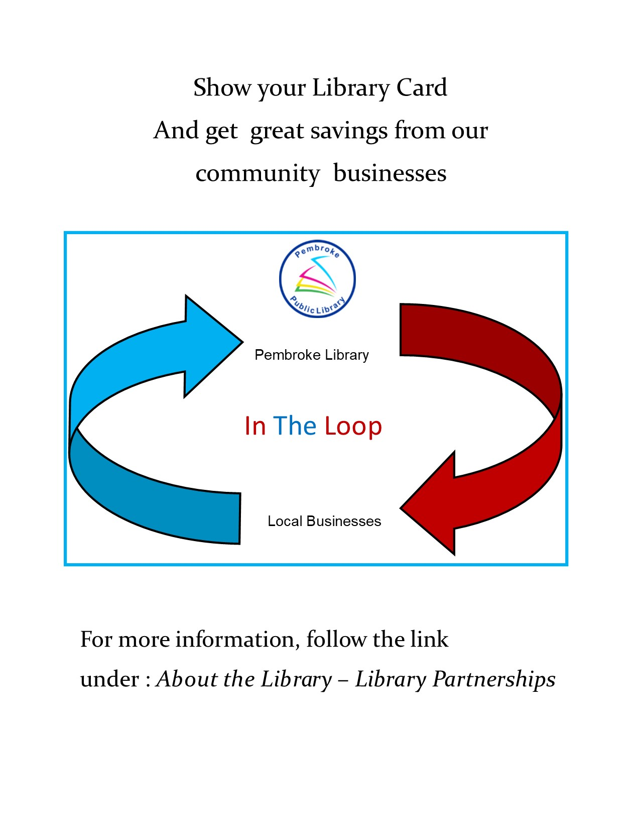 in the the loop for website